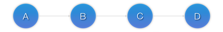 Piata Forex strategie de tranzacționare Scanner Opțiuni binare